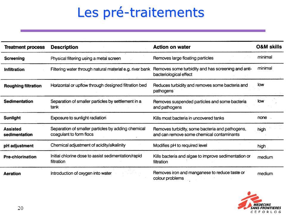 Les pré-traitements