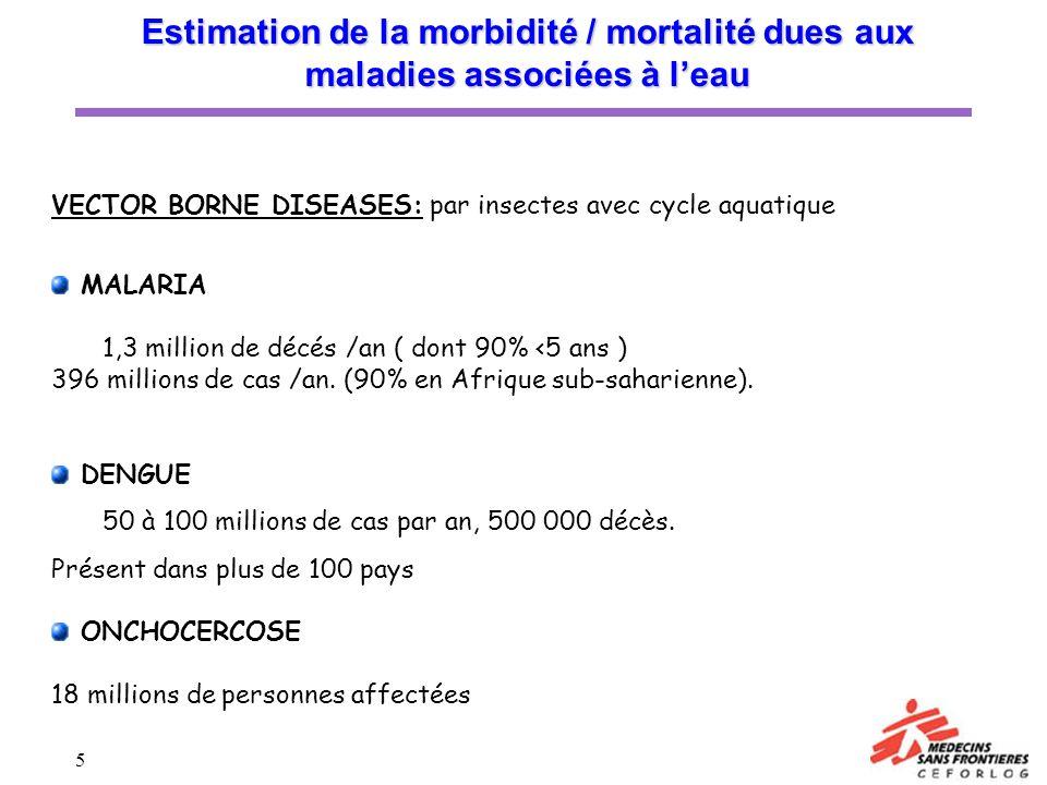 Estimation de la morbidité / mortalité dues aux maladies associées à l'eau. VECTOR BORNE DISEASES: par insectes avec cycle aquatique.