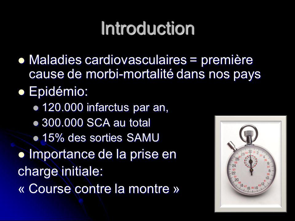 Introduction Maladies cardiovasculaires = première cause de morbi-mortalité dans nos pays. Epidémio: