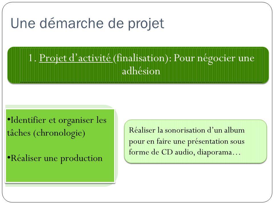 1. Projet d'activité (finalisation): Pour négocier une adhésion