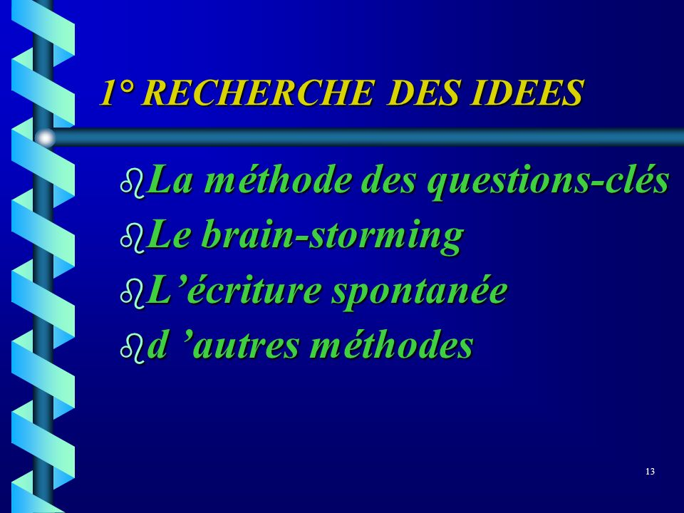 La méthode des questions-clés Le brain-storming L'écriture spontanée