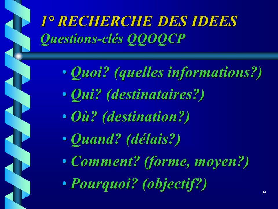1° RECHERCHE DES IDEES Questions-clés QQOQCP