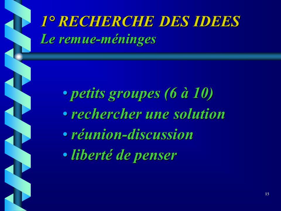 1° RECHERCHE DES IDEES Le remue-méninges