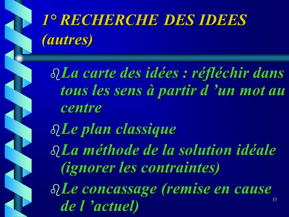 1° RECHERCHE DES IDEES (autres)