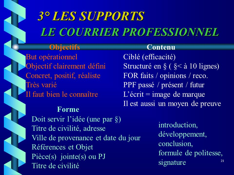 3° LES SUPPORTS LE COURRIER PROFESSIONNEL