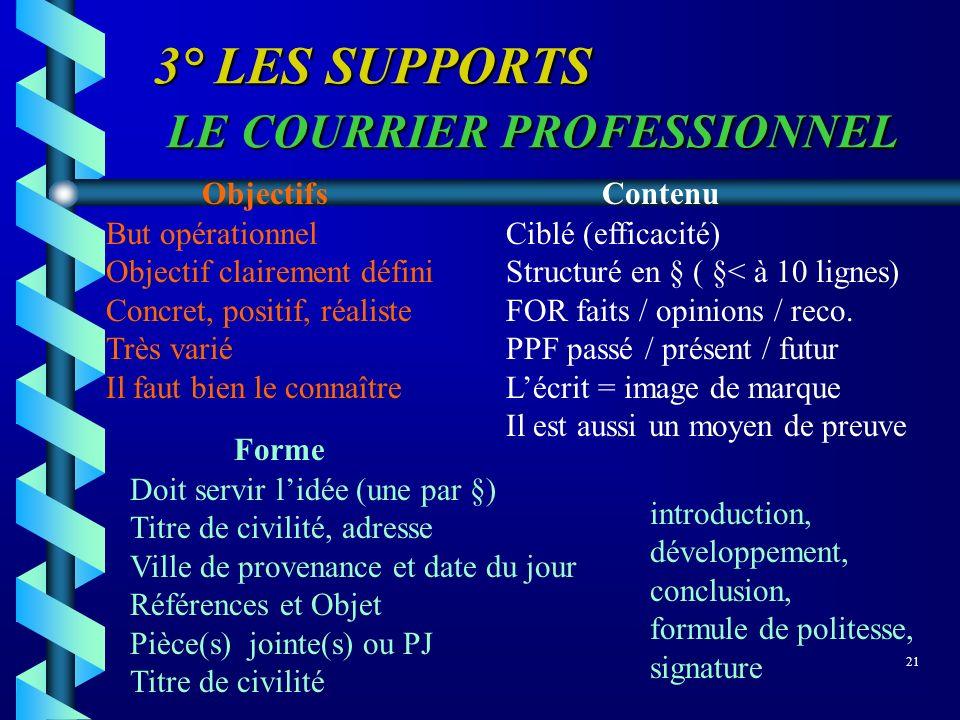 3° LES SUPPORTS LE COURRIER PROFESSIONNEL