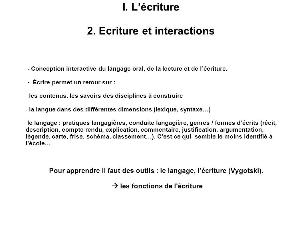 I. L'écriture 2. Ecriture et interactions