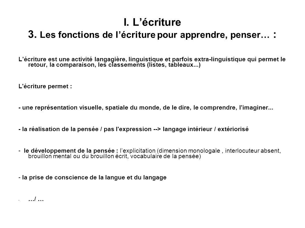 I. L'écriture 3. Les fonctions de l'écriture pour apprendre, penser… :