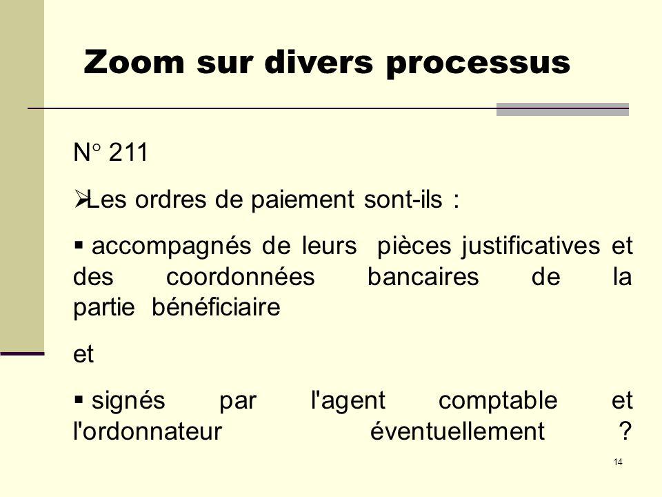 Zoom sur divers processus