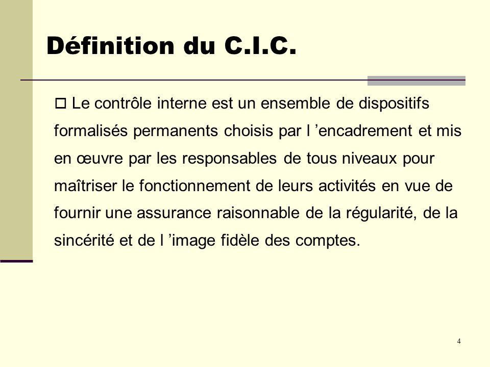 Définition du C.I.C.