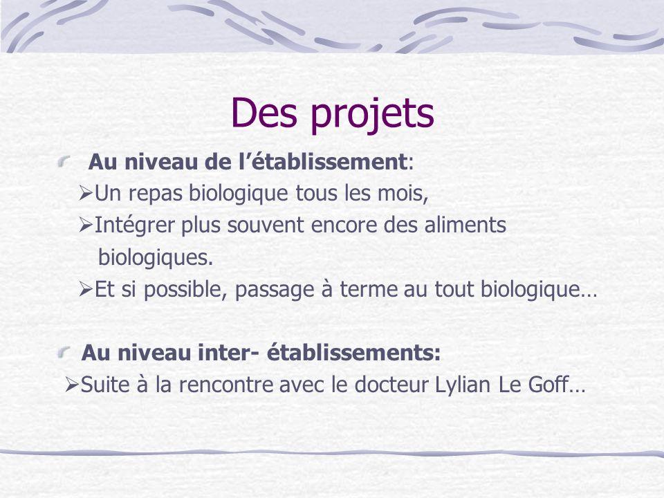 Des projets Au niveau de l'établissement: