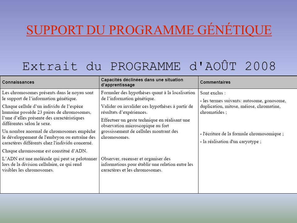 SUPPORT DU PROGRAMME GÉNÉTIQUE