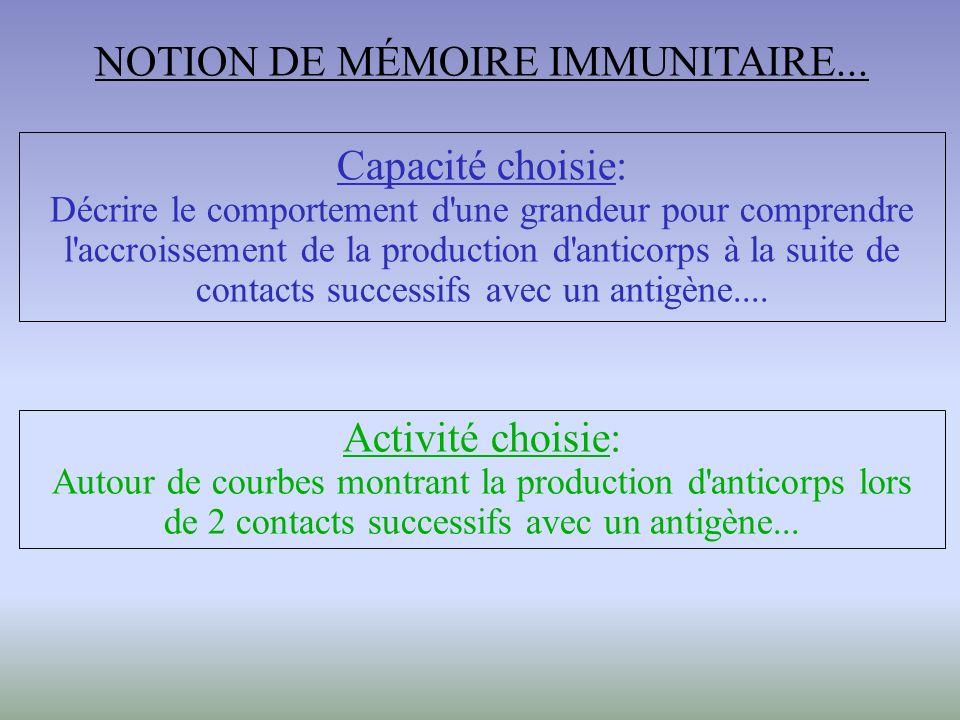 NOTION DE MÉMOIRE IMMUNITAIRE...