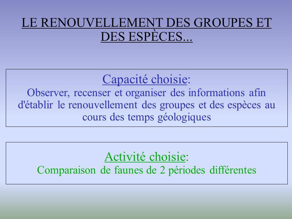 LE RENOUVELLEMENT DES GROUPES ET DES ESPÈCES...