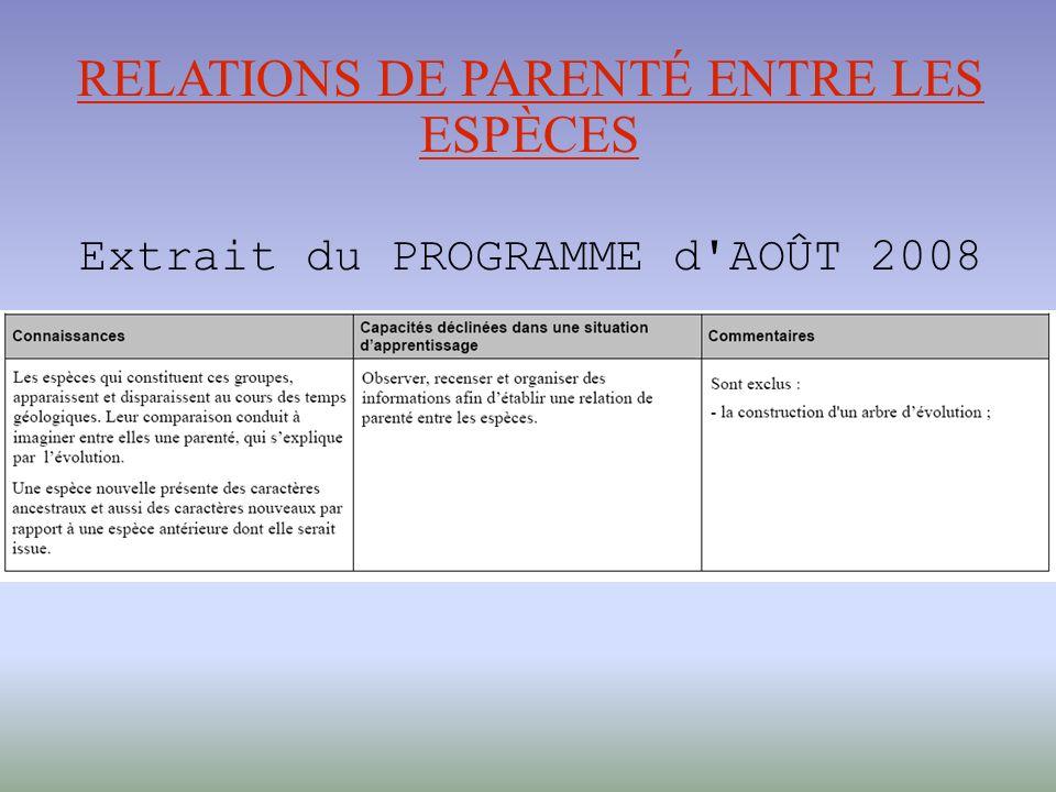 RELATIONS DE PARENTÉ ENTRE LES ESPÈCES