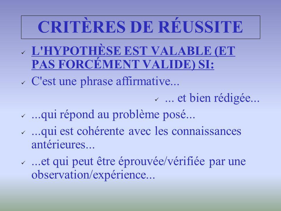 CRITÈRES DE RÉUSSITE L HYPOTHÈSE EST VALABLE (ET PAS FORCÉMENT VALIDE) SI: C est une phrase affirmative...