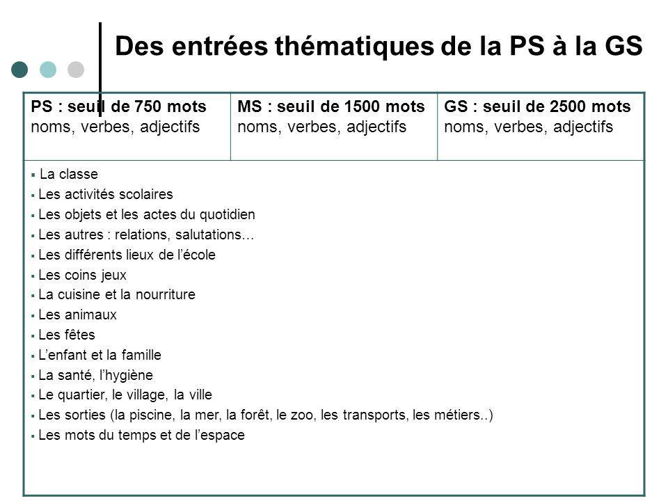 Des entrées thématiques de la PS à la GS
