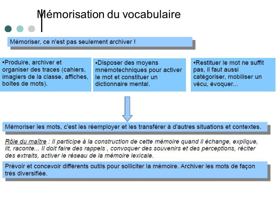 Mémorisation du vocabulaire