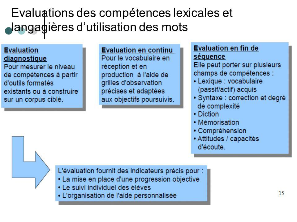 Evaluations des compétences lexicales et langagières d'utilisation des mots