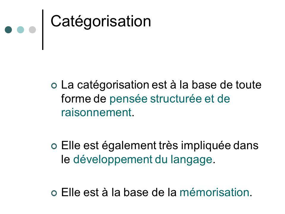 Catégorisation La catégorisation est à la base de toute forme de pensée structurée et de raisonnement.