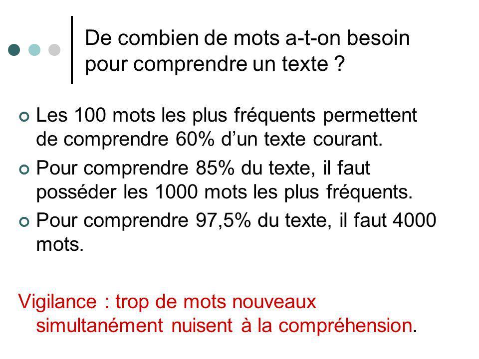 De combien de mots a-t-on besoin pour comprendre un texte