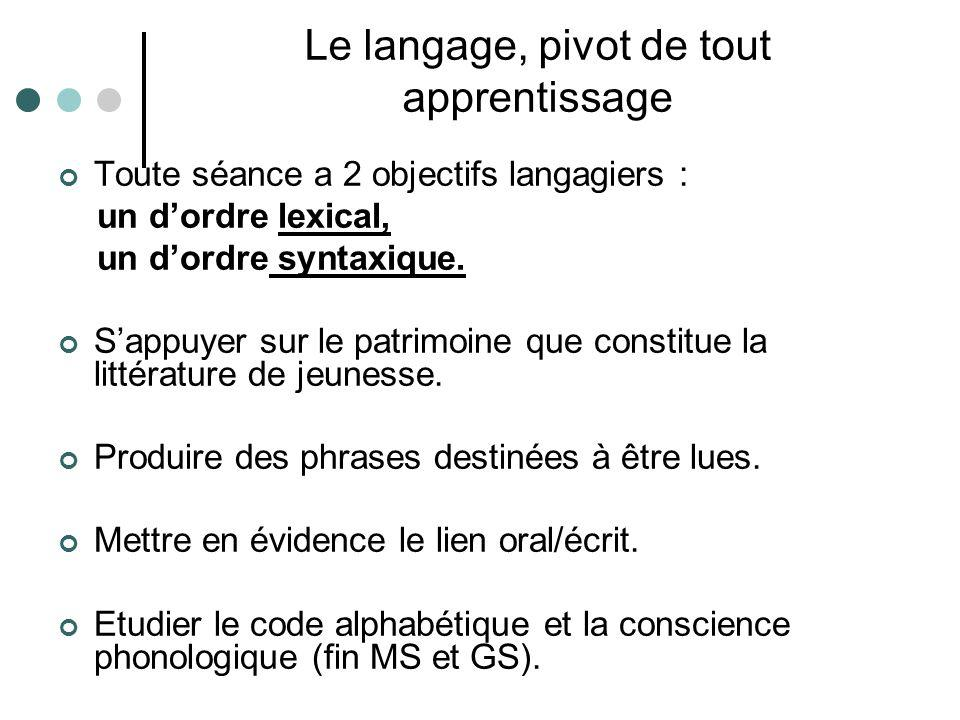 Le langage, pivot de tout apprentissage