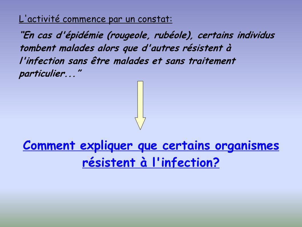 Comment expliquer que certains organismes résistent à l infection