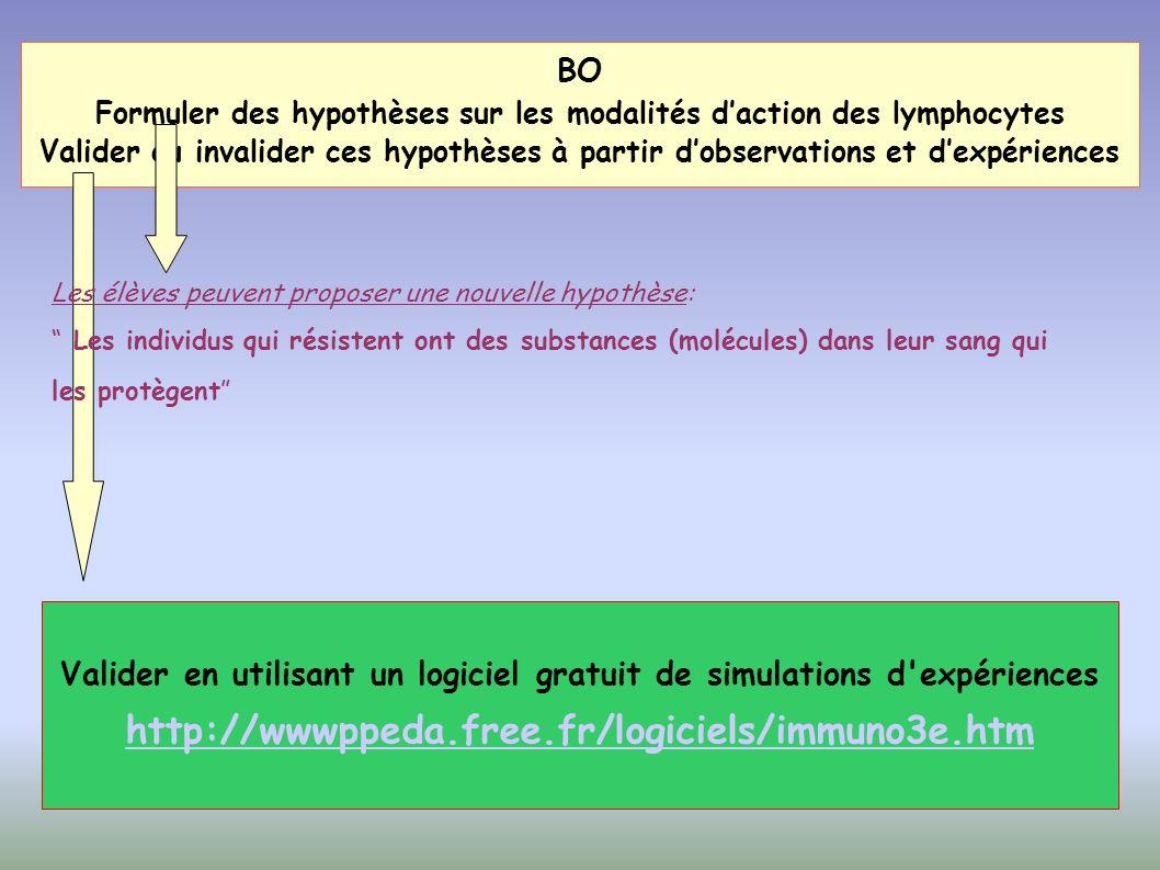 http://wwwppeda.free.fr/logiciels/immuno3e.htm BO
