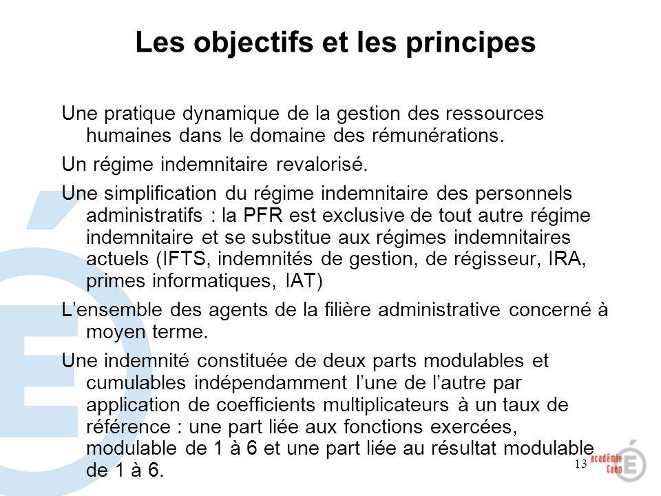 Les objectifs et les principes