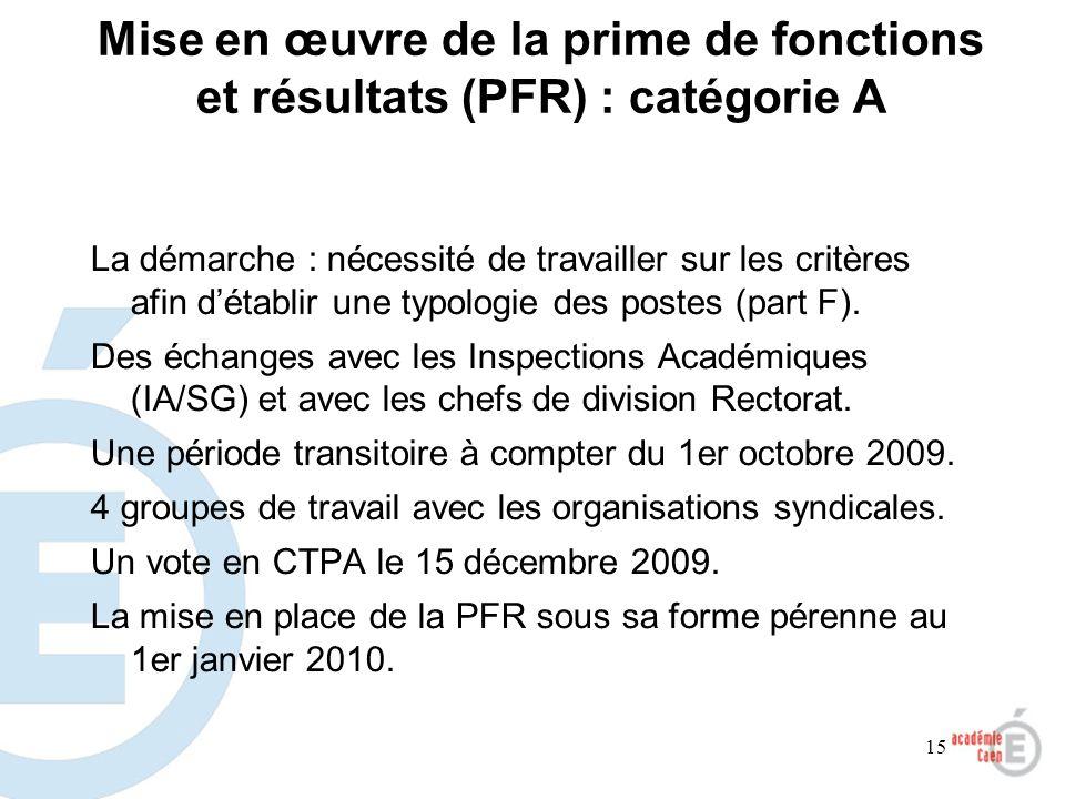 Mise en œuvre de la prime de fonctions et résultats (PFR) : catégorie A