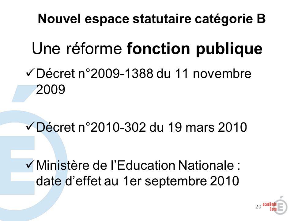 Une réforme fonction publique