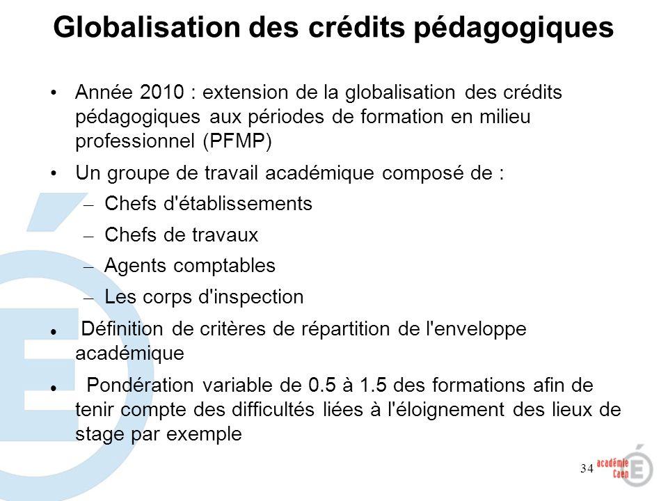 Globalisation des crédits pédagogiques