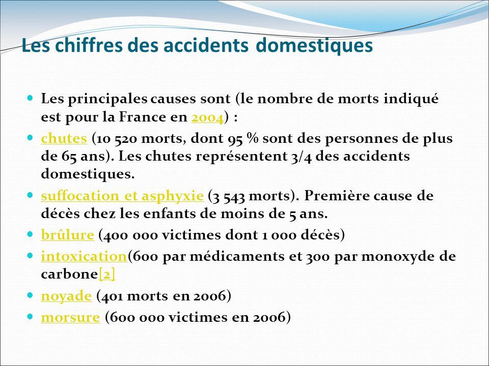 Les chiffres des accidents domestiques