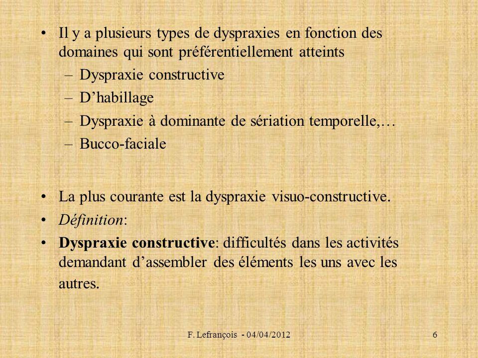 Dyspraxie constructive D'habillage