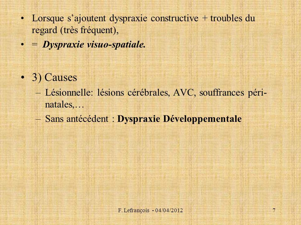 Lorsque s'ajoutent dyspraxie constructive + troubles du regard (très fréquent),