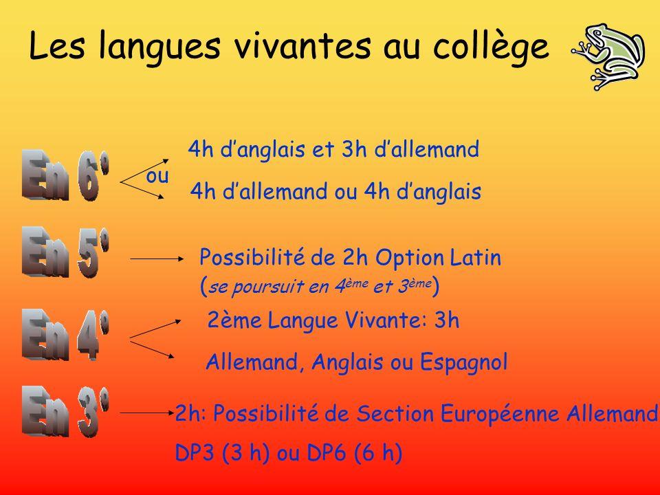Les langues vivantes au collège