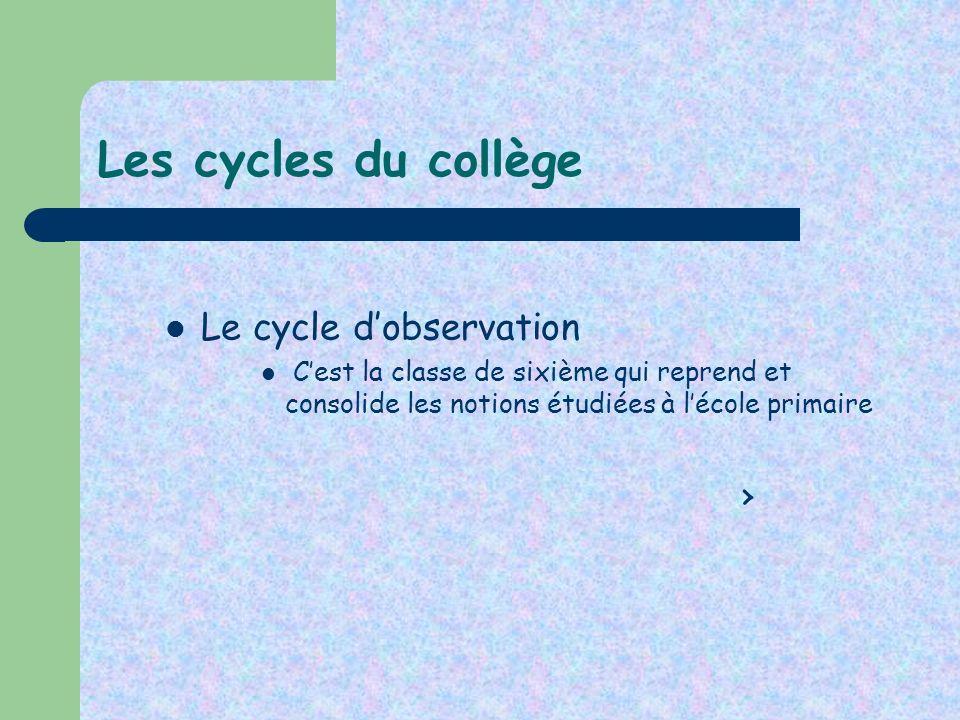 Les cycles du collège Le cycle d'observation ›