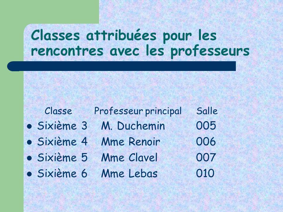Classes attribuées pour les rencontres avec les professeurs