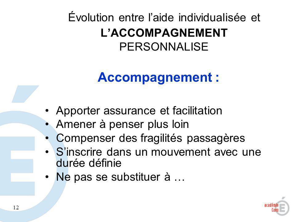 Évolution entre l'aide individualisée et L'ACCOMPAGNEMENT PERSONNALISE