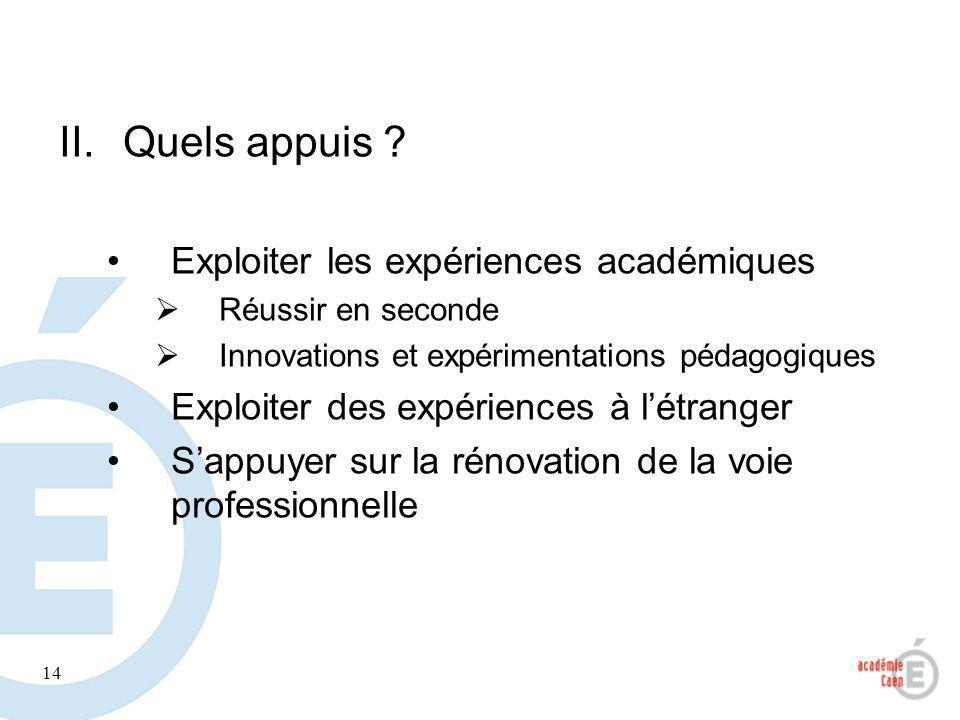 Quels appuis Exploiter les expériences académiques