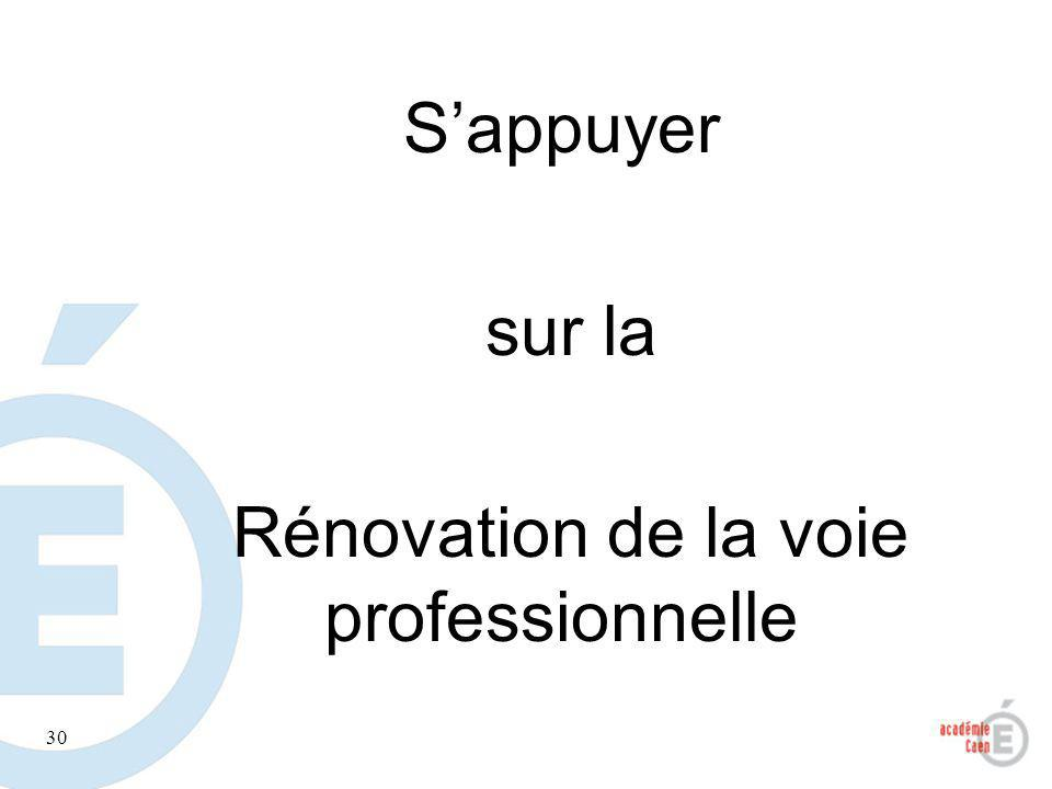Rénovation de la voie professionnelle