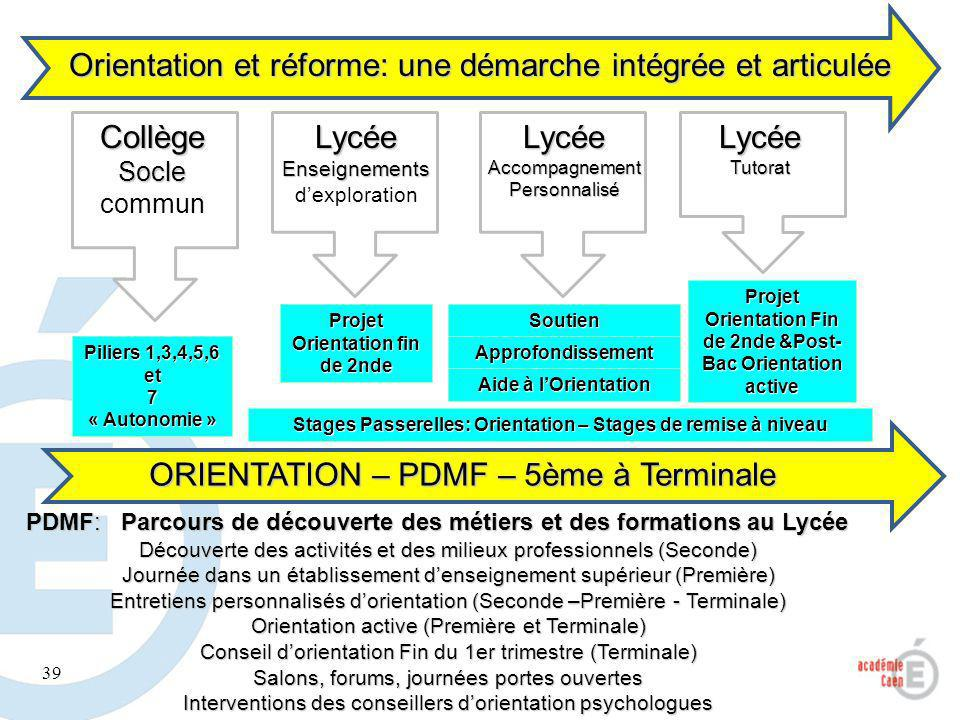 Orientation et réforme: une démarche intégrée et articulée