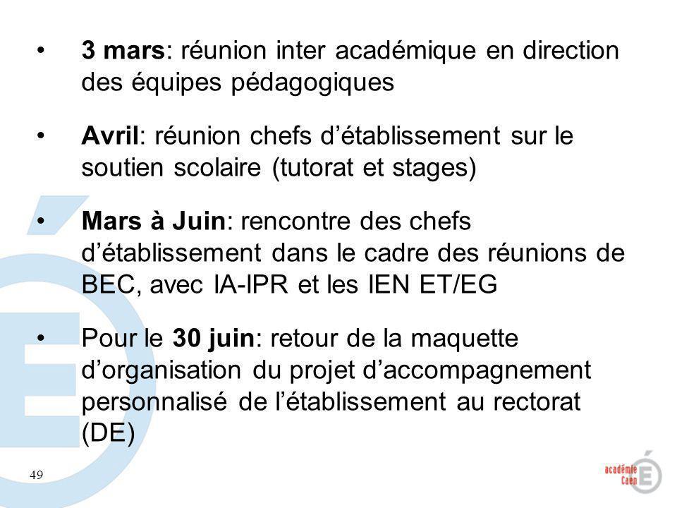 3 mars: réunion inter académique en direction des équipes pédagogiques