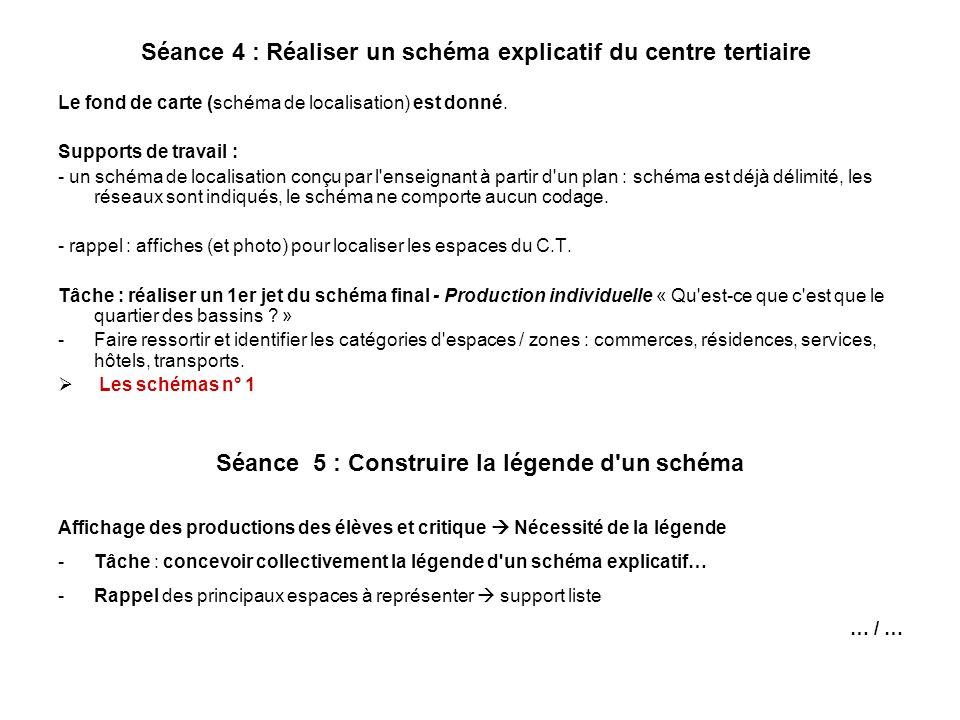 Séance 4 : Réaliser un schéma explicatif du centre tertiaire