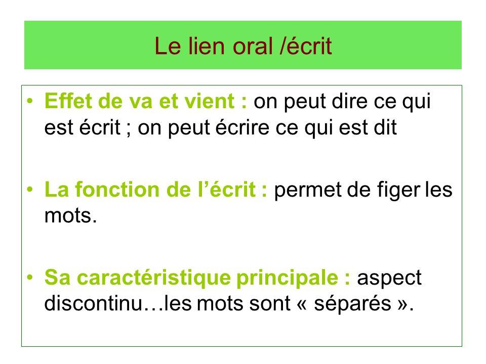 Le lien oral /écrit Effet de va et vient : on peut dire ce qui est écrit ; on peut écrire ce qui est dit.
