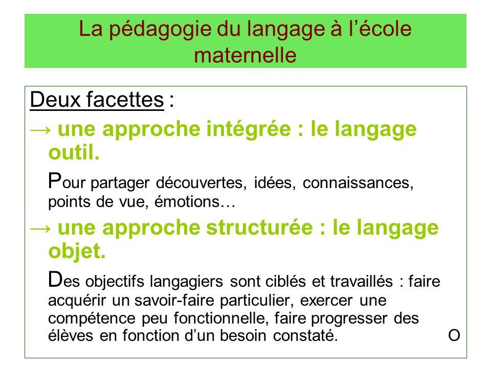 La pédagogie du langage à l'école maternelle