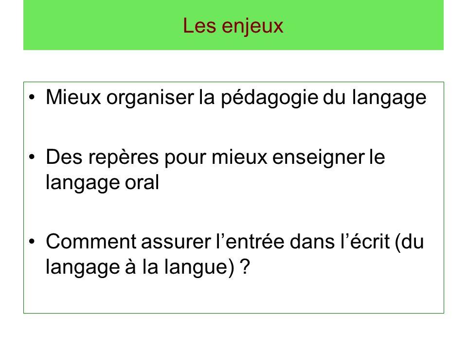 Les enjeux Mieux organiser la pédagogie du langage. Des repères pour mieux enseigner le langage oral.