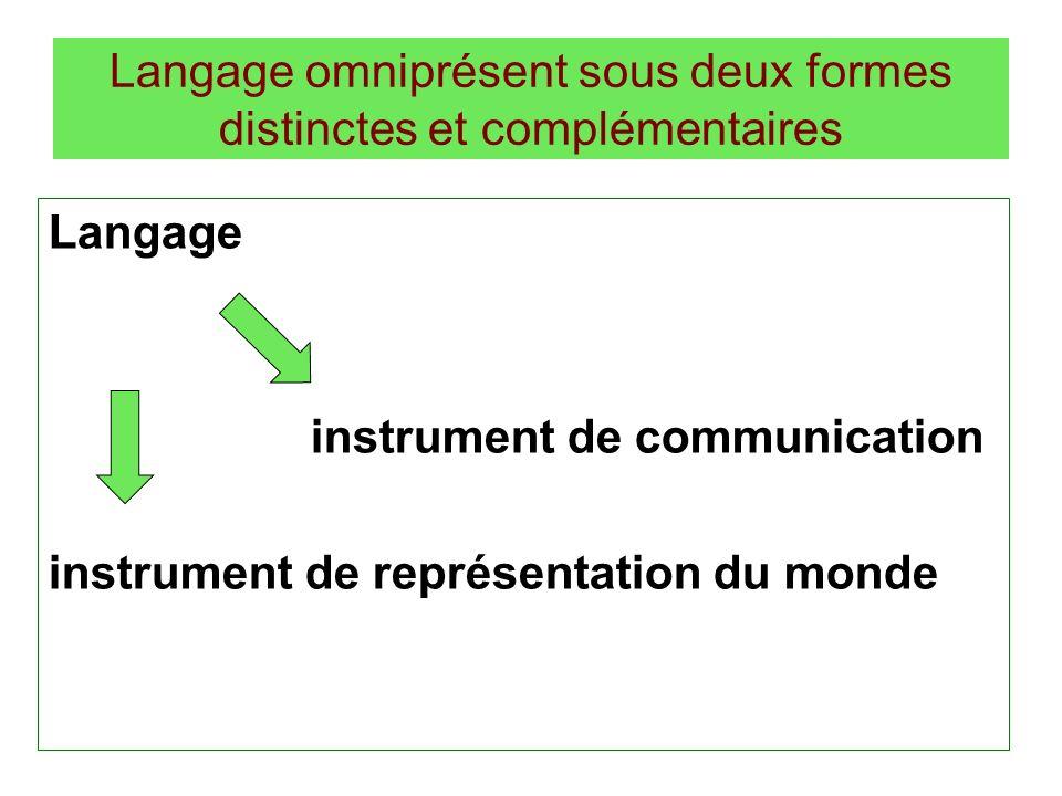 Langage omniprésent sous deux formes distinctes et complémentaires