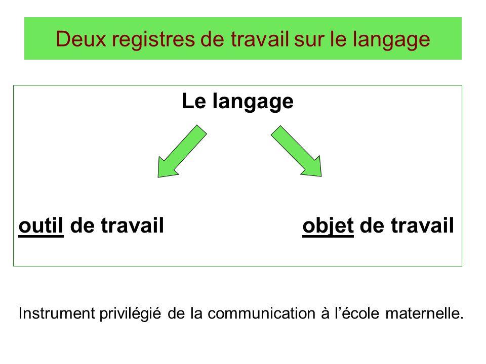 Deux registres de travail sur le langage