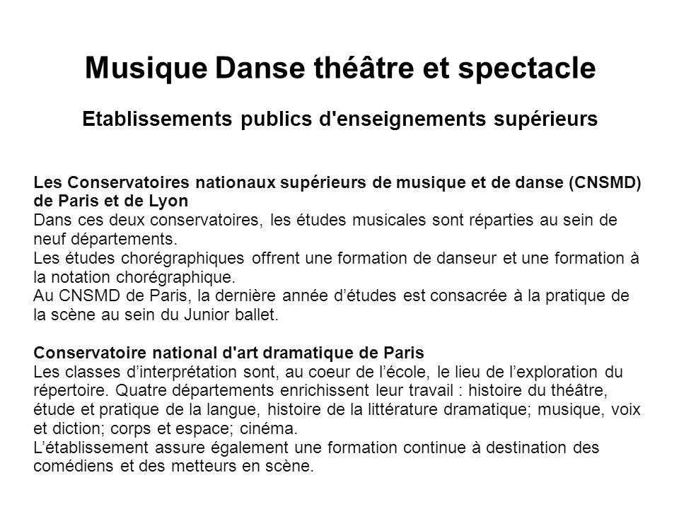 Musique Danse théâtre et spectacle